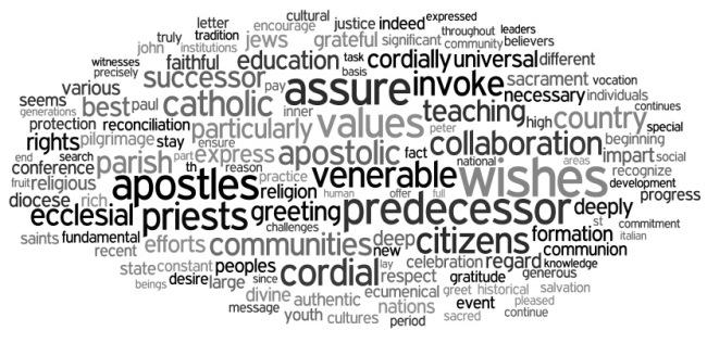 Slova, která papež Benedikt používal ve svých projevech alespoň o 50% častěji než papež František