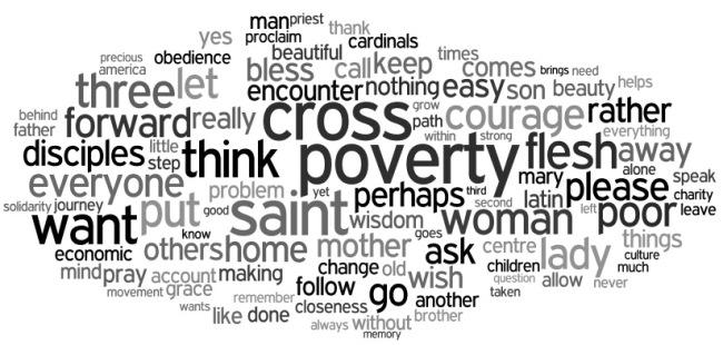 Slova, která papež František používá ve svých projevech alespoň o 50% častěji než papež Benedikt