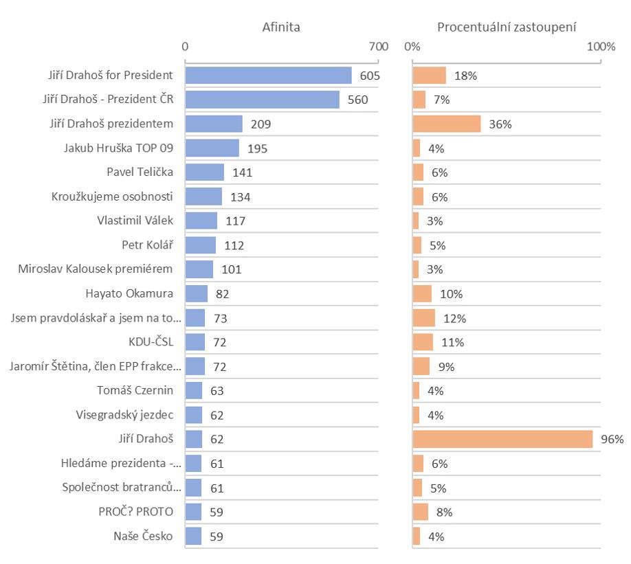 chart_afinity